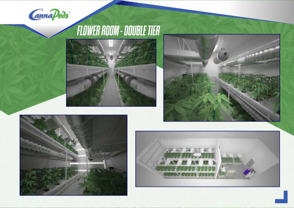 Patented grow and cultivation units, custom design and build